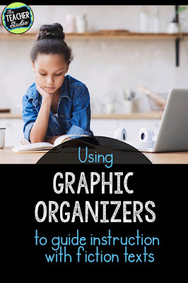 Using graphic organizers to help teach fiction reading and writing is so valuable. This blog post has teaching tips for using graphic organizers to get students ready for written responses to reading and more. Graphic organizer printables, graphic organizer worksheets, fourth grade reading, third grade reading, fifth grade reading, common core reading