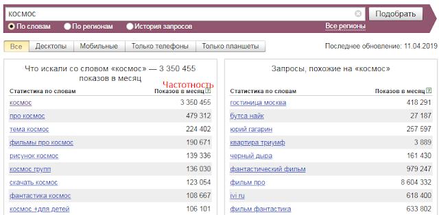Проверка частотности запроса космос в Яндекс Wordstat