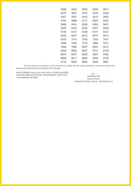 Kerala Lottery Results 03.06.2018 Pournami RN 342 Official PDF keralalotteriesresults.in-page-002
