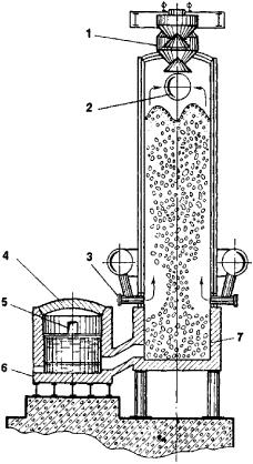 Gas based shaft furnace