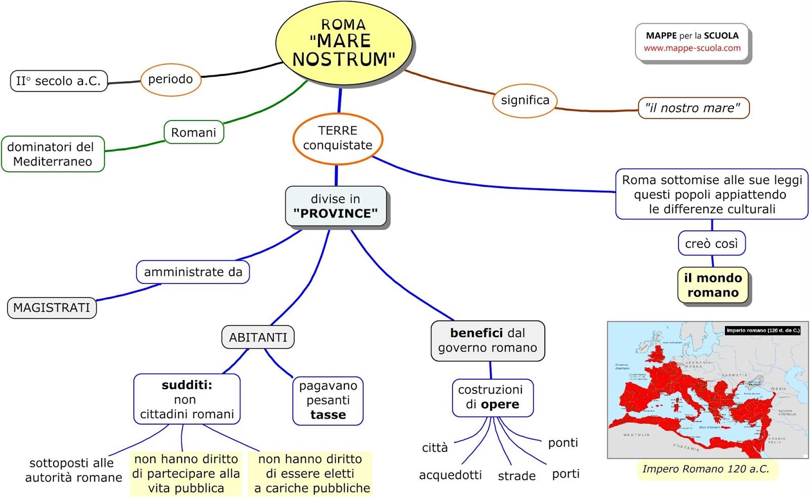 MAPPE per la SCUOLA: MARE NOSTRUM, ROMA