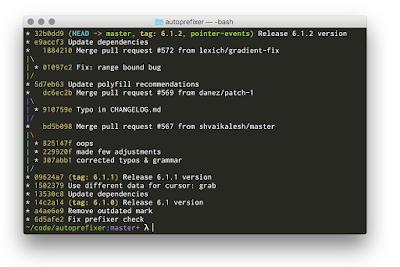 Un thème Monokai pour le terminal de Mac OS, A Unix Mind In A Windows World