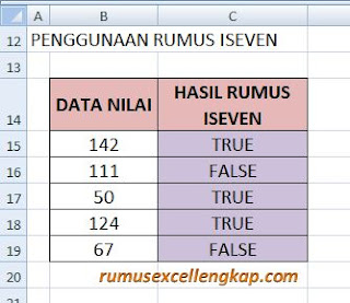 data 1 rumus ISEVEN