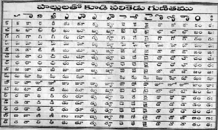 Images of Telugu Alphabets - #rock-cafe