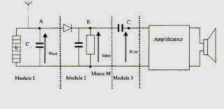 circuit recepteur radio electro schematic