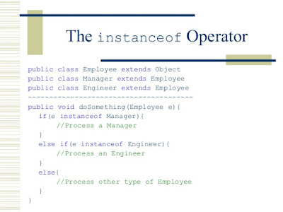 What is instanceof operator in Java with example