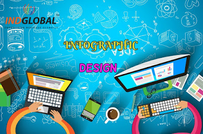Top Infographic Design in Bangalore