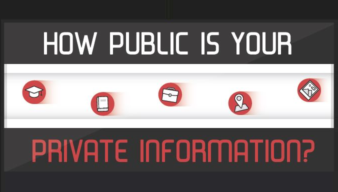 Image: How public is your private information?