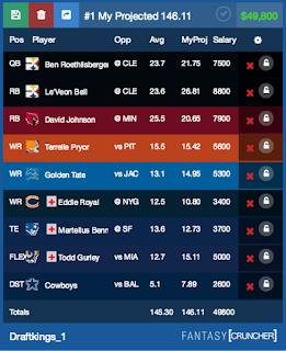 NFL DFS DraftKings Week 11