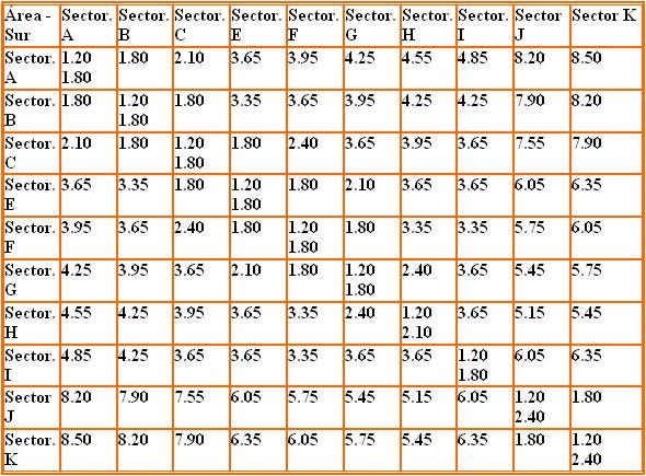 tarifa-taxis-de-sectores-area-sur-de-la-ciudad-de-panama