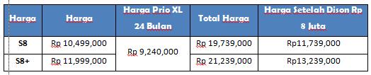 Paket Bundling Pascabayar (Prioritas)