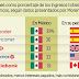 """Tiemblan los bancos, grupo parlamentario de Morena insiste; """"vamos eliminar comisiones"""""""