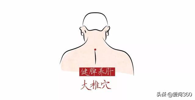 發燒體溫一直降不下去,試試這4個穴位,對發燒相關的問題幫助大(降溫)