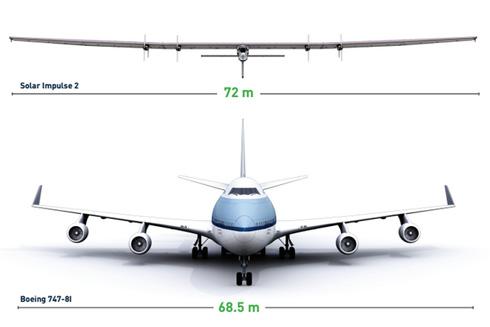 Solar Impulse 2 et Boeing 747