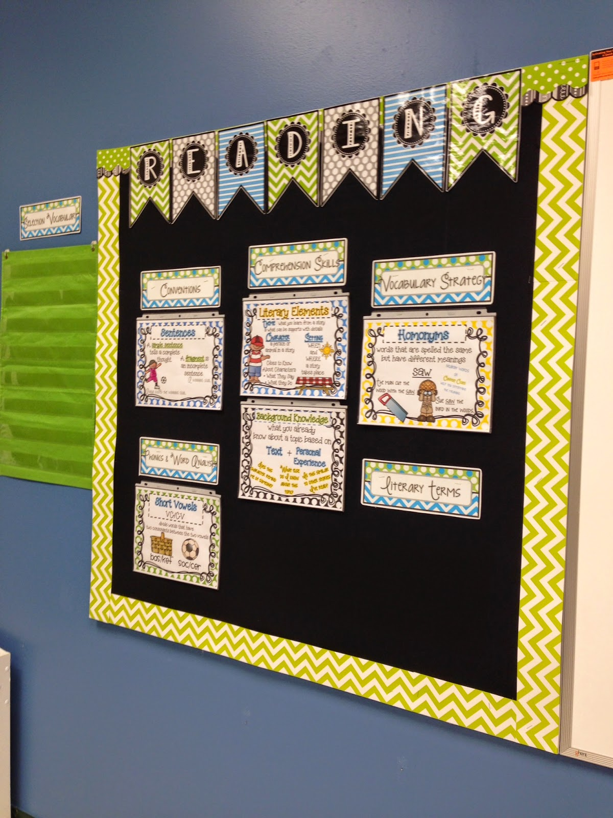 Reading Street Focus Wall Posters are time savers and useful to use for whole group display and small group anchor charts