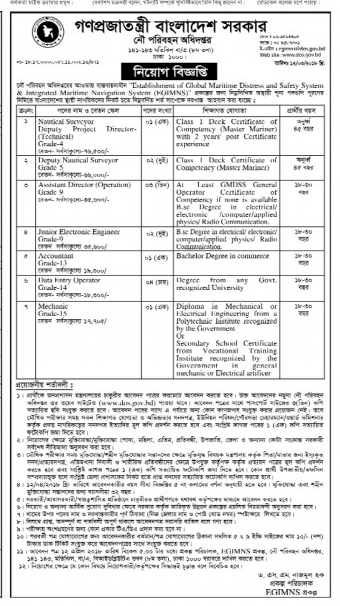 Department of Shipping (DoS) Job Circular 2018