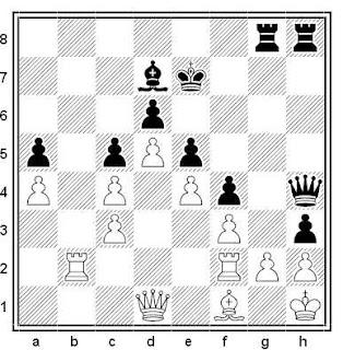 Posición de la partida de ajedrez Bleul - Wagner (Alemania, 1940)