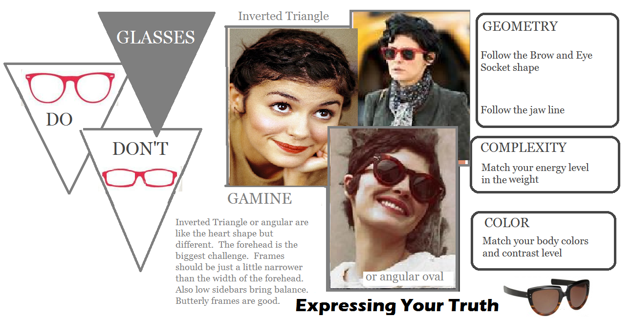 Gamine ~ expressing your truth closet