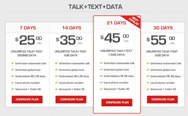 USA Prepaid Sim Cards Plans