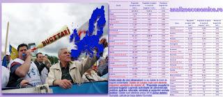 Topurile statelor și a capitalelor UE după ponderea bugetarilor în populația ocupată