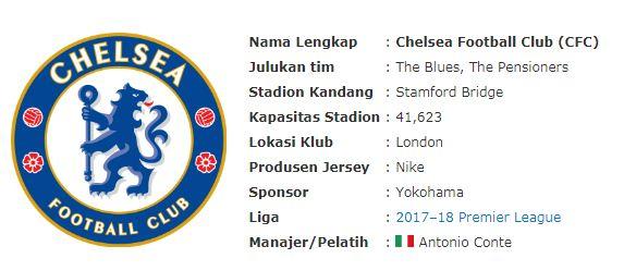 Profil Chelsea