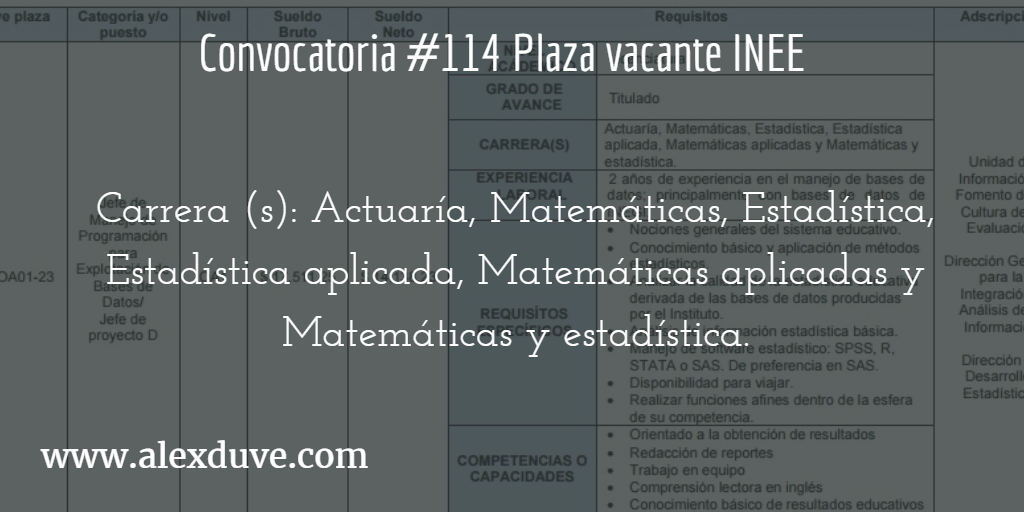 Convocatoria 114 para plaza vacante inee instituto for Convocatoria plazas docentes 2016
