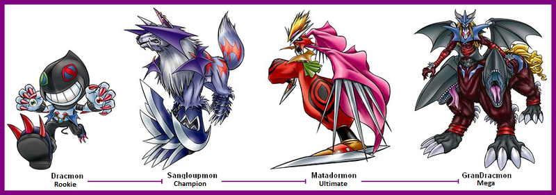 Digimon Master Online: Dracmon Skill & Guide