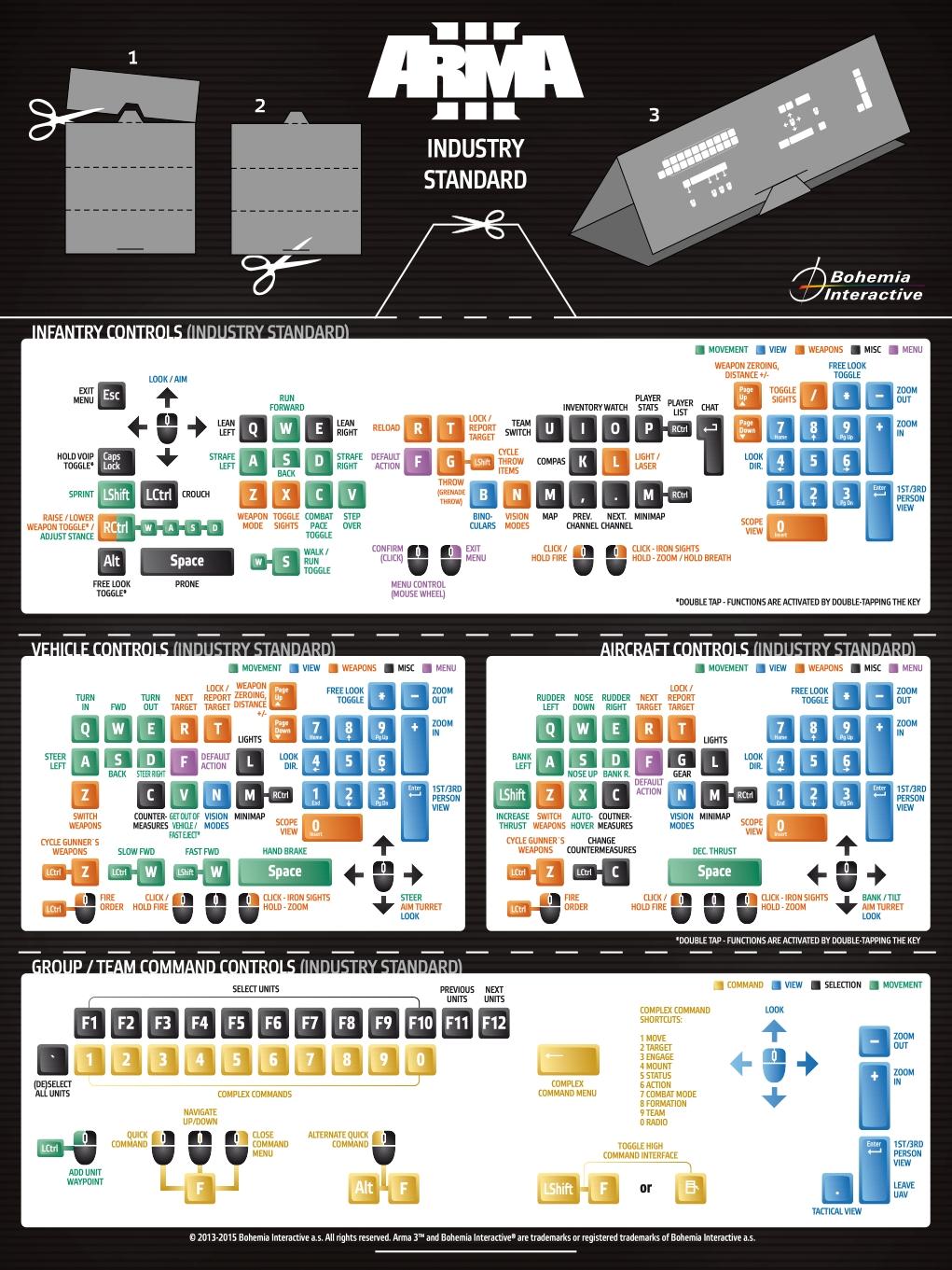 battlefield rants  arma 3 keyboard controls layout