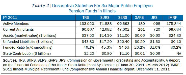 Imrf pension chart also gungoz  eye rh