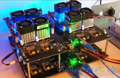Perangkat yang digunakan untuk menambang bitcoin dan klasifikasinya
