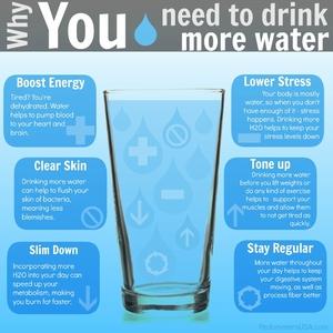 Fifteen benefits of drinking water
