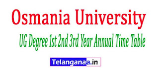 OU UG Degree 1st 2nd 3rd Year Annual Practical Time Table 2017