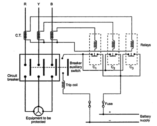 Trip Circuit of a Circuit Breaker ~ your electrical home