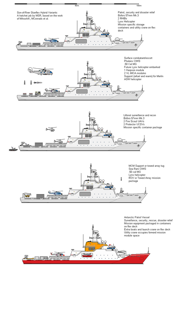 Naval Requirements: July 2013 Notes: Corvettes