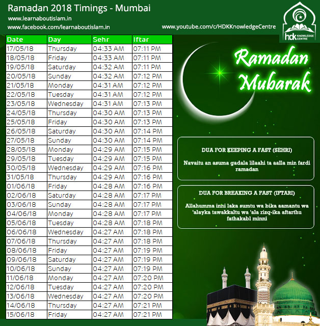 Ramadan Timetable 2018 UPDATED)- Ramadan Sehri and Iftar Dua and Timings for 2018