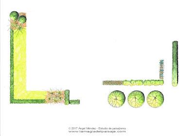 dibujos arquitectura del paisaje, dibujo jardines, planos de jardinería, planos paisajismo, dibujar plantas, rotuladores acuarelables, proyectos de paisajismo, diseño jardines