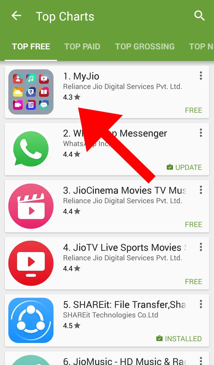By Photo Congress || Jio Cell Play Store App Download