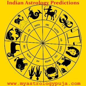 Vedic Astrology: Indian Astrology – Hindu Free Horoscope