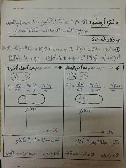 مراجعة فيزياء اولي ثانوي.. تطبيقات علي الحركه بعجله منتظمه 9