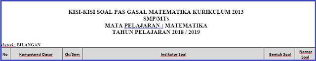 Kisi-Kisi Soal PAS/ UAS Matematika Kelas 7 K13 Tahun 2018/2019