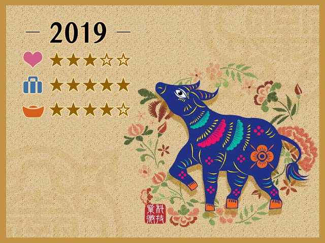 Chinese New Year 2019, Year of the Ox