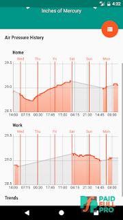 Barometer Reborn Unlocked APK