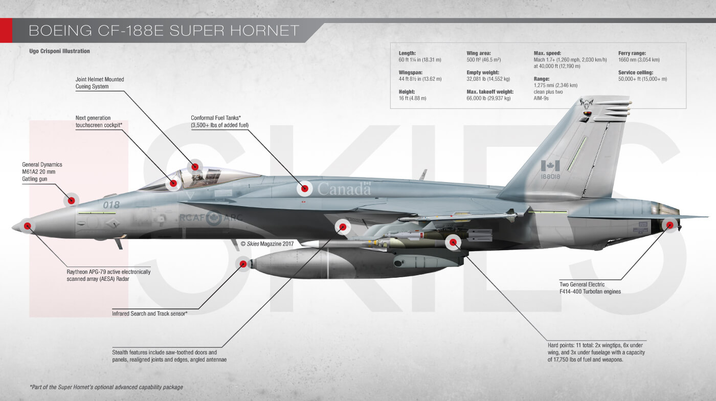check out the latest skies magazine for a look at the rcaf super hornet  [ 1400 x 784 Pixel ]