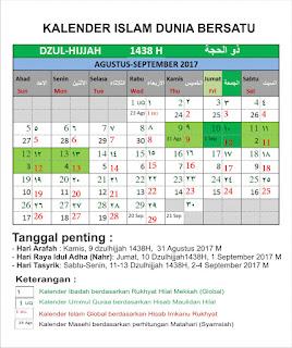 Kalender Islam Bersatu Bulan Dzulhijjah 1438 H