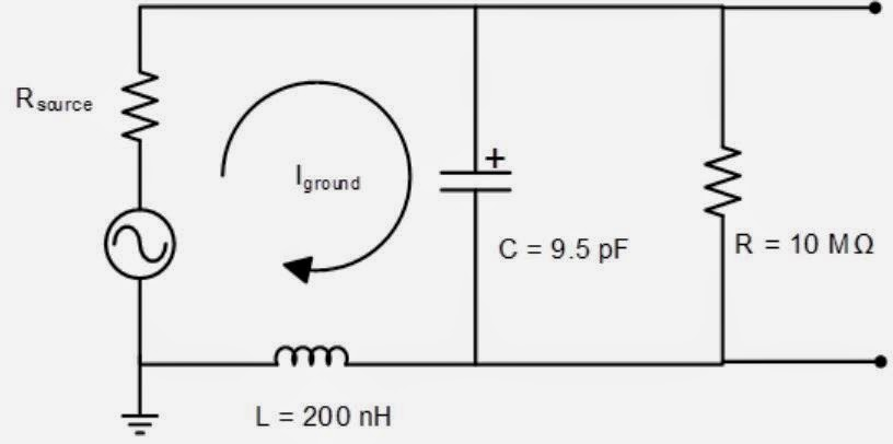 Equivalent circuit model for a passive probe grounded using a long ground lead