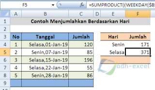 sum of array excel with day name criteria
