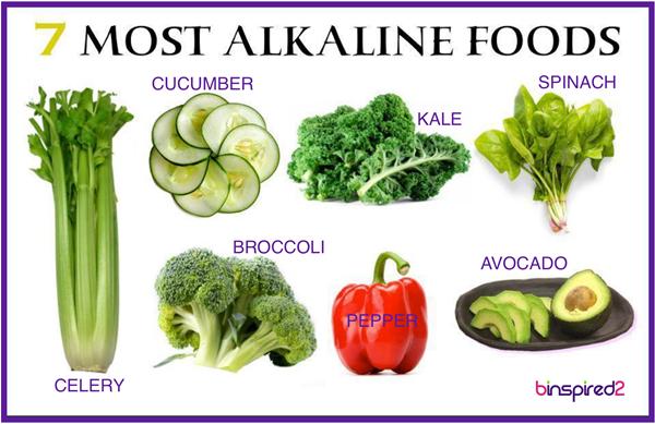 Chế độ ăn kiêng Alkaline của Victoria Beckham