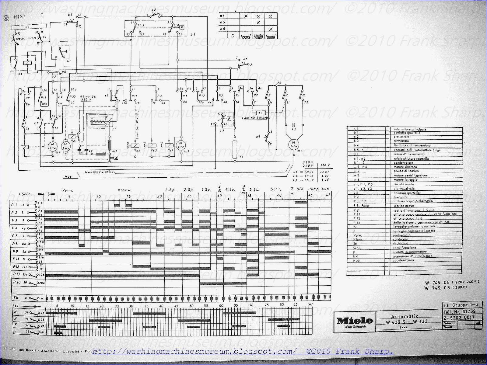 Miele Dryer Wiring Diagram Wire Center Roper Electric Washer Rama Museum Automatic W429s W432 Schematic Rh Washingmachinesmuseum Blogspot Com Plug