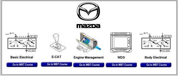كورسات شركة Mazda للسيارات