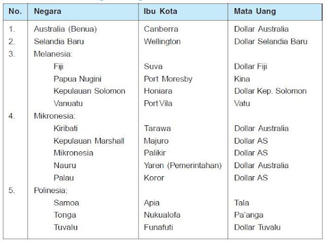 Daftar Nama-nama Negara di Dunia Lengkap dengan Ibukota dan Mata Uangnya berdasarkan Benua